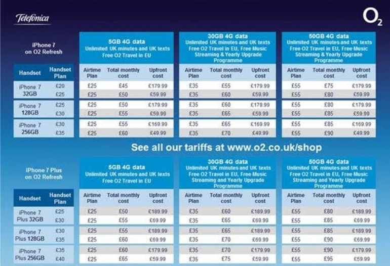 O2 iphone 7 pricing
