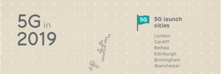 EE 5G first cities
