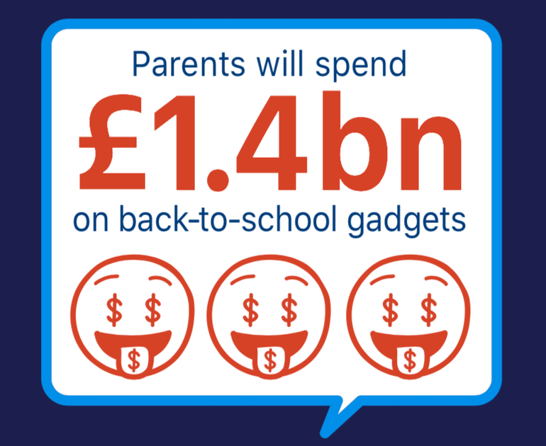 Parents spending money on gadgets for kids