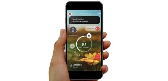 Vodafone VeryMe Rewards Easter offers revealed
