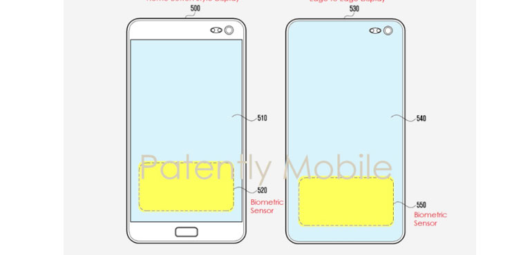 Samsung Galaxy S10 set to feature Qualcomm in–screen fingerprint scanner