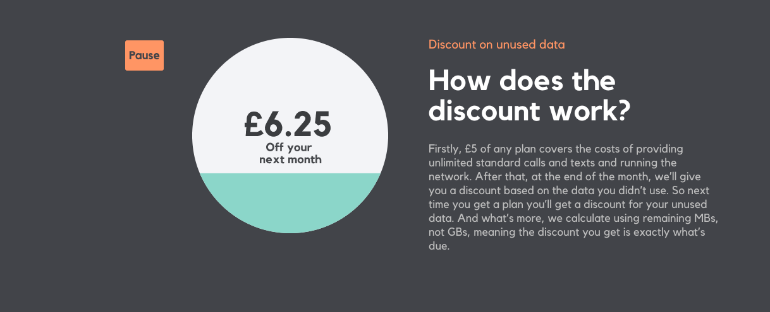 Smarty discount