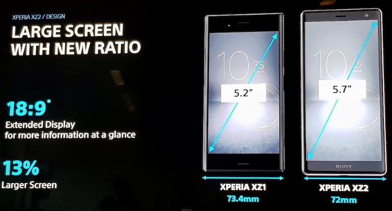 Sony Xperia XZ2 large screen comparison