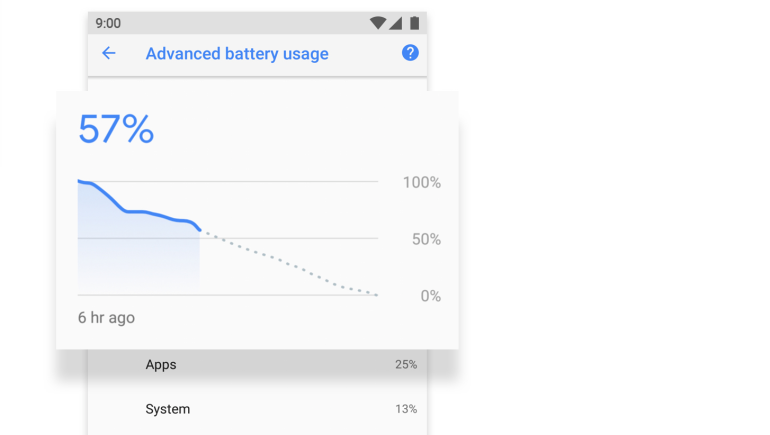 Android One battery boost