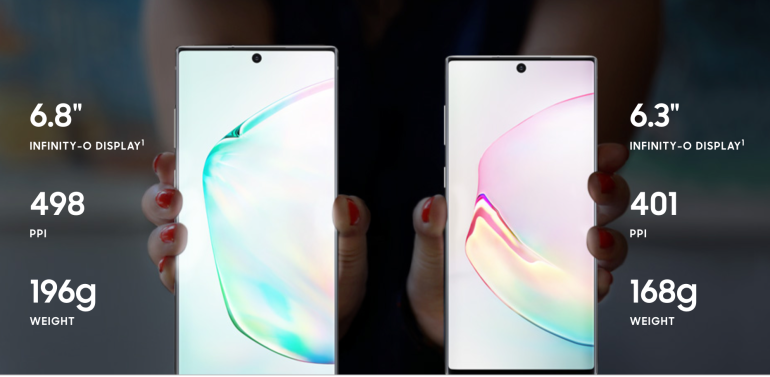 Samsung Galaxy Note 10 and Note 10 Plus size differences
